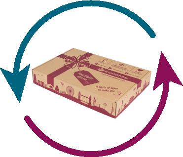 Subscribe to British Gift Box